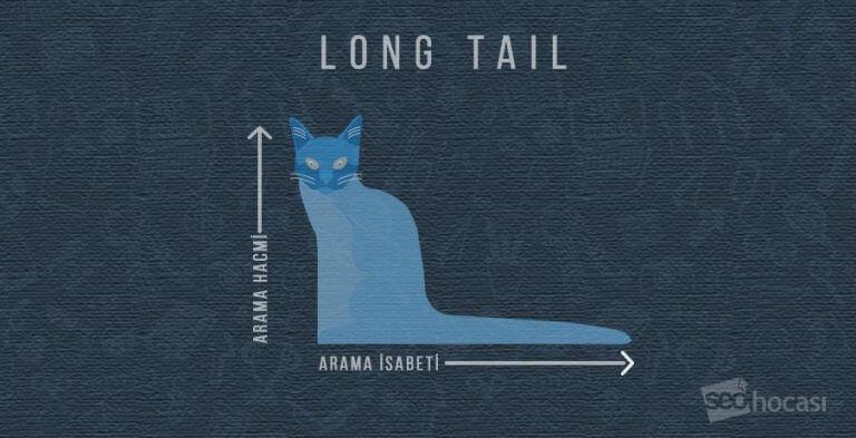 Long Tail Keywords ve SEO