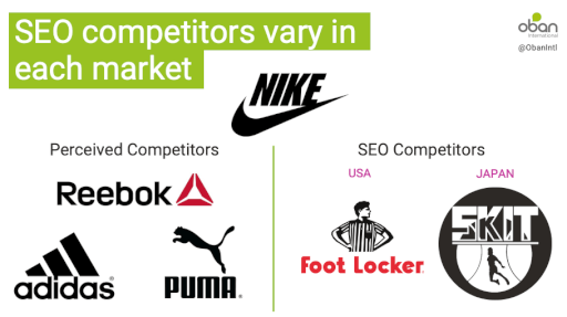 Nike Ülke Bazlı Rekabet