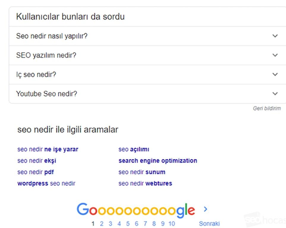 Google Anahtar Kelime Önerileri