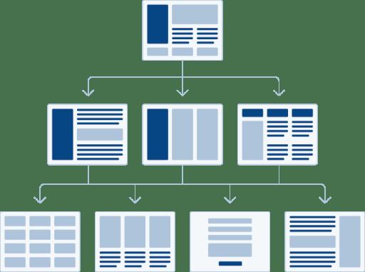 Site-Haritası-Yapısı